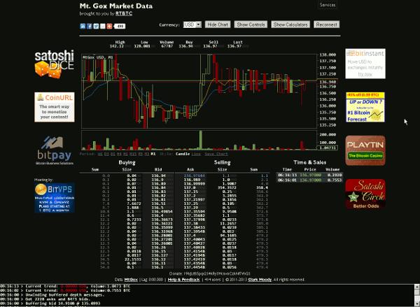 Διαγράμματα στο bitcoin.clarkmoody.com