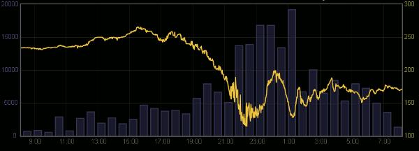 bitcoin_bounce_chart